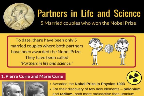 부부가 모두 노벨상을 받은 다섯 쌍의 커플