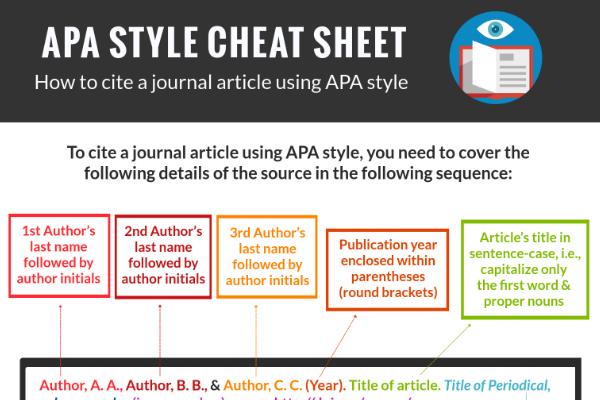APA 참고문헌 양식: 저널 논문을 APA 양식으로 인용하는 방법