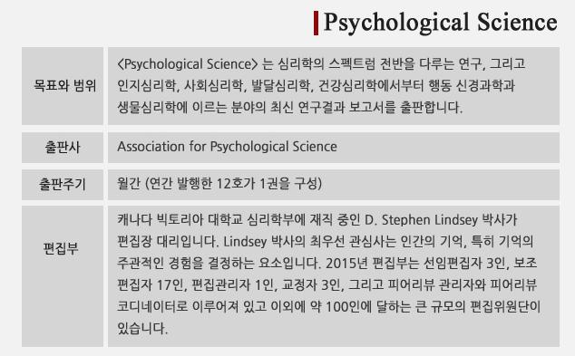 심리학저널추천